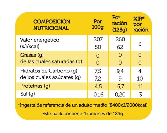 yogur_0_0_edulcorado_manzana_zanahoria_reina_4x125g_tabla_nutricional