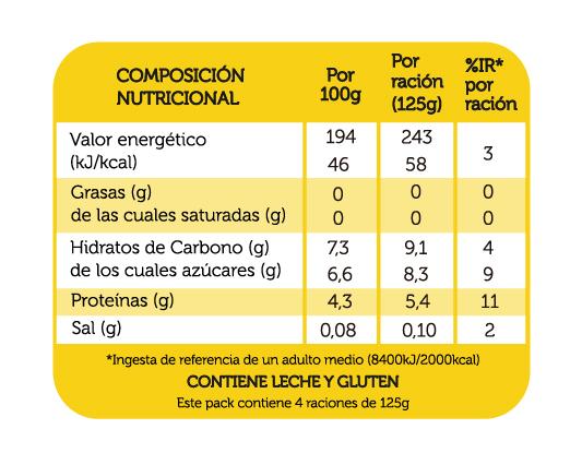 yogur_0_0_edulcorado_piña_quinoa_y_espelta_reina_4x125g_tabla_nutricional