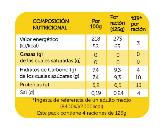 yogur_0_0_natural_edulcorado_reina_4x125g_tabla_nutricional