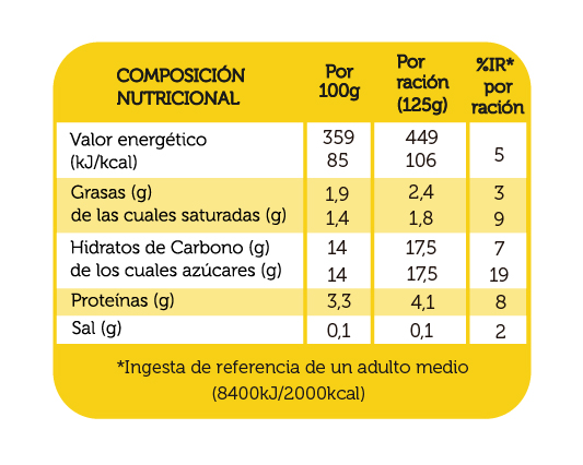 yogur_azucarado_con_fresa_reina_500g_tabla_nutricional