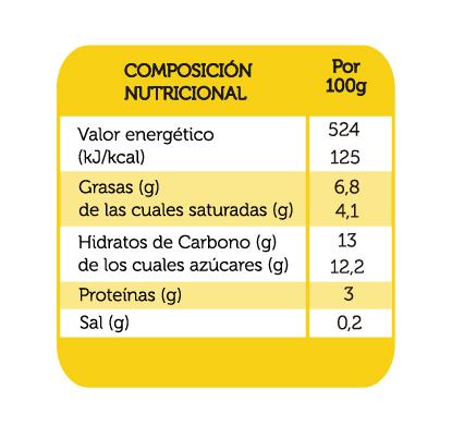 yogur_fresa_y_mango_reina_supremo_125g_tabla_nutricional