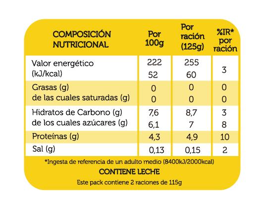 yogur_griego_capuccino_0mg_reina_2x115g_tabla_nutricional
