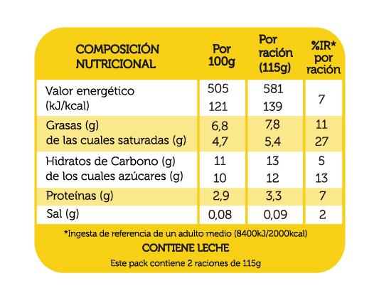 yogur_griego_con_fresa_crema_de_cacao_reina_2x115g_tabla_nutricional
