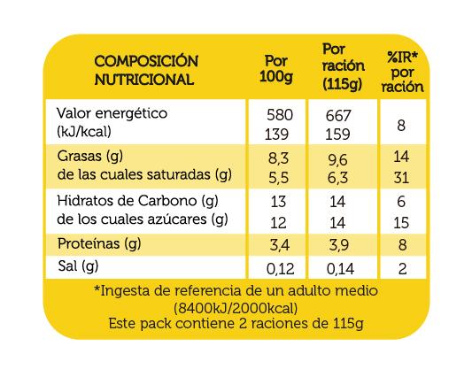 yogur_griego_con_granada_frambuesa_reina_2x115g_DEFI_tabla_nutricional