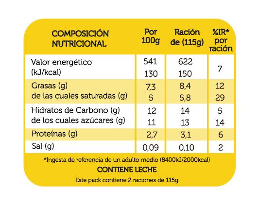 yogur_griego_con_platano_dulce_de_leche_reina_2x115g_tabla_nutricional
