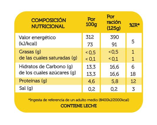 yogur_nat_desnatado_c_azucar_caña_y_bifidus_500g_DEFI_tabla_nutricional