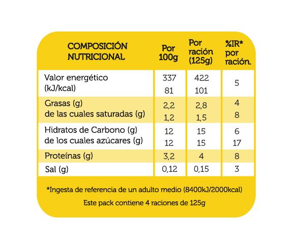 yogur_natural_azucarado_Reina_500g_4x125g_tabla_nutricional