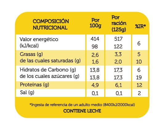 yogur_natural_c_azucar_de_caña_reina_500g_tabla_nutricional