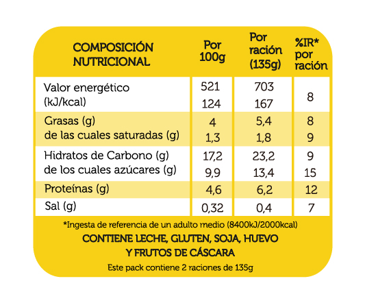 yogur_natural_c_chiquilin_ositos_reina_combi_tabla_nutricional