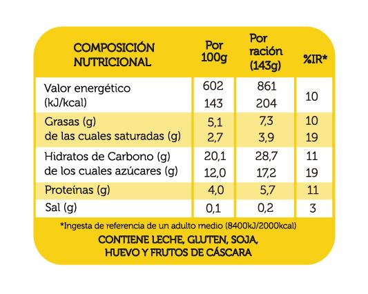 yogur_natural_confilipinos_reina_combi_tabla_nutricional