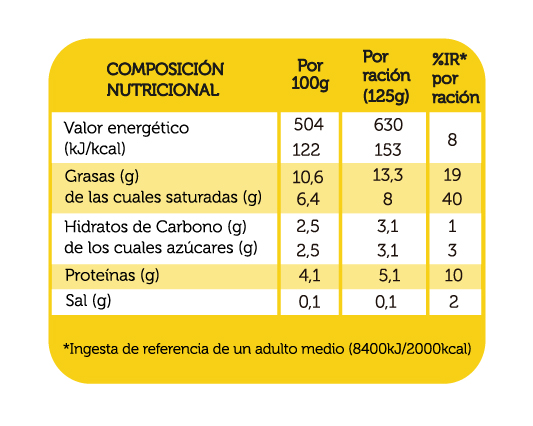 yogur_natural_estilo_griego_500g_tabla_nutricional